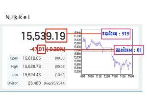 RUAYเลขหวยจากหุ้นนิเคอิ ทายผลหวยจากตัวเลขของตลาดหุ้นญี่ปุ่น
